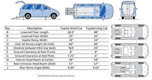 Chrysler Town And Country Cargo Dimensions Chrysler Minivan Cargo Dimensions 2017 2018 Best Cars