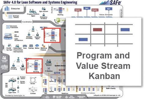 metal programming guide tutorial and reference via books program and value kanban safe 174 4 0 reference