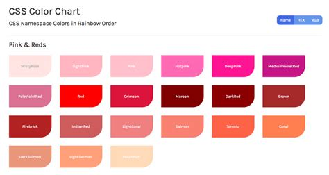new color collection chart nicole s blog css color chart charming ink