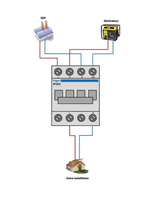 wiring diagram for generator changeover switch k
