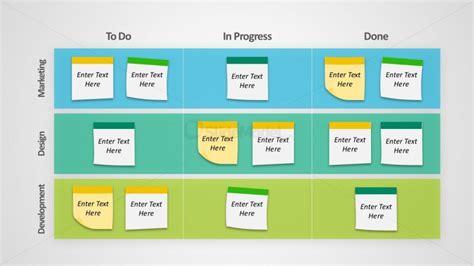 Kanban Project Management Powerpoint Templates Slidemodel Board Powerpoint Template