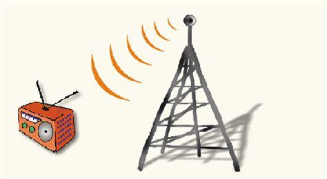 ejemplos de ondas electromagneticas conseptos de trigonometia mv onda