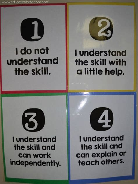 printable common core learning targets 44 best learning scales images on pinterest classroom