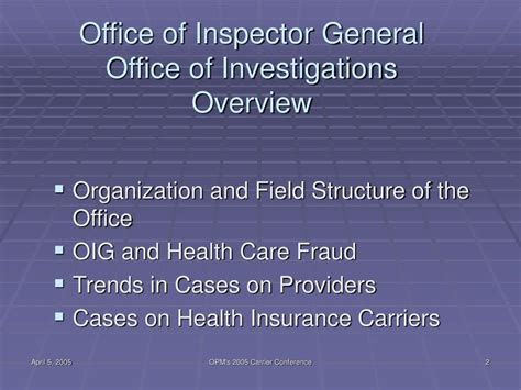 Office Inspector General Ppt U S Office Of Personnel Management Office Of