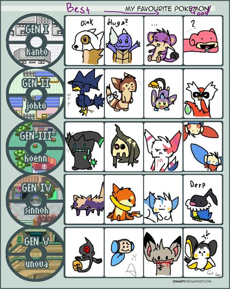 Meme Pokemon - pokemon pokemon memes images pokemon images