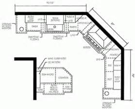 How To Design A Small Kitchen Layout by How To Make A Perfect Kitchen Design Layout Modern Kitchens