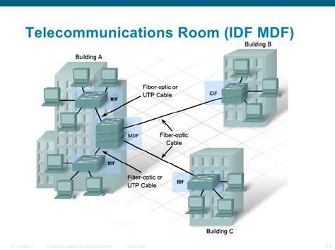 Desk Types intermediate distribution frame idf mdf