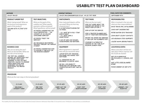 testplan template the 1 page usability test plan