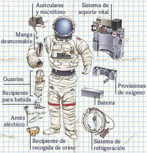traje de astronauta traje de astronauta pics about space