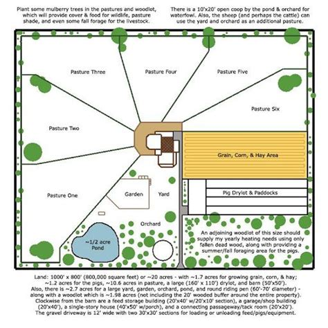 layout large land best 25 horse farm layout ideas on pinterest horse