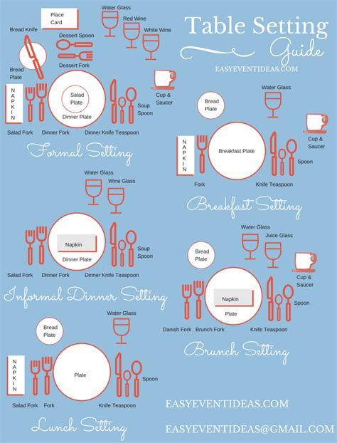table setting guide easy event ideas