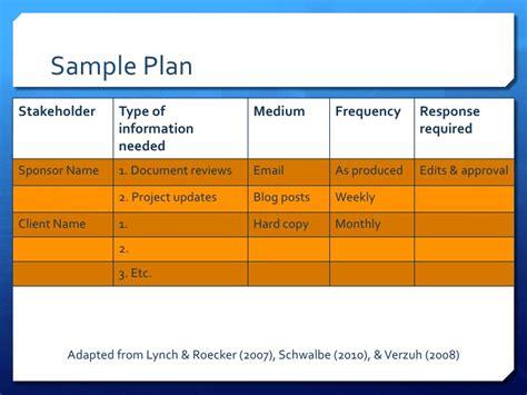 risk communication amp change management plans in elearning