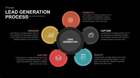 lead generation template lead generation process powerpoint and keynote template