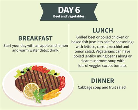 Vegetable Soup Detox Diet Plan by Cabbage Soup Diet For Rapid Weight Loss