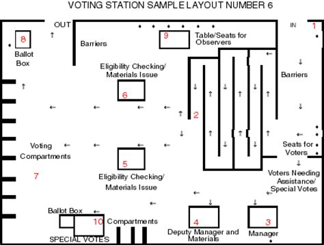 layout plan for voting station potential voting station layouts