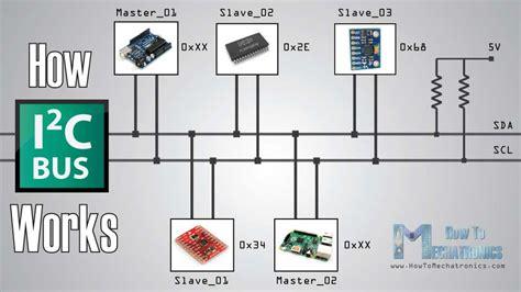 arduino pull up resistor built in arduino tip built in pull 28 images arduino tip built in pull up resistors xmega pull up