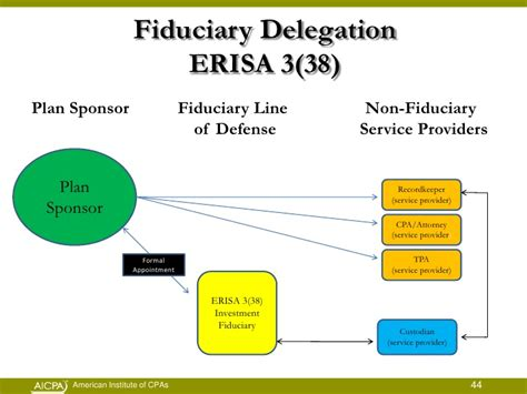 erisa section 3 erisa section 3 21 fiduciary 28 images erisa section 3