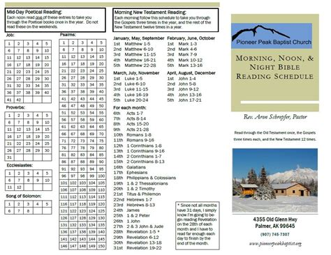 printable schedule for reading through the bible in a year printable bible reading schedules pioneer peak baptist