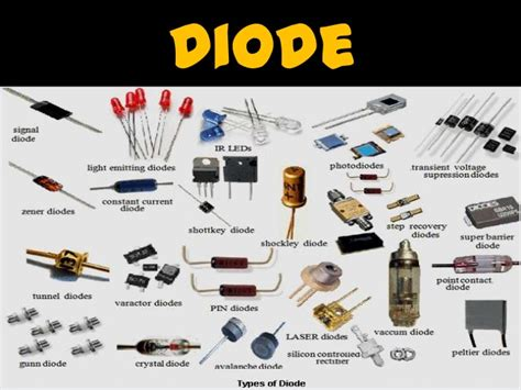 diode and types diode