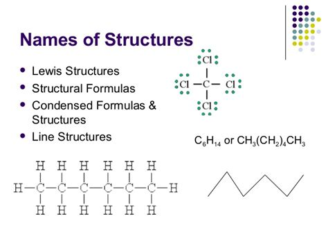 Organic chemistry (ch3) 2s Lewis Structure