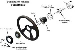 Steering Wheel Parts Custom Steering Wheel Installation Toms Bronco Parts