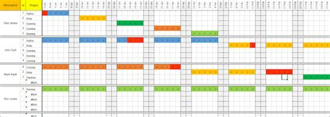 Team Resource Plan Excel Template Download Free Project Management Templates Resource Management Excel Template