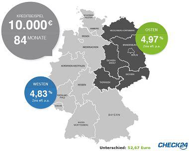 baufinanzierung kredit 10 jahr uebersicht kredite in ost und west 25 jahre vereintes deutschland