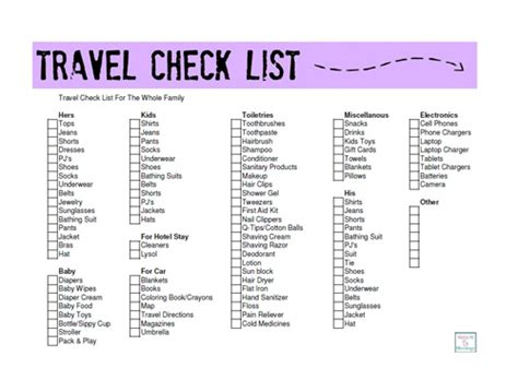 Sle Travel Checklist Travel Packing List Sle Travel family vacation packing list template 28 images vacation packing checklist sle 8 exles in