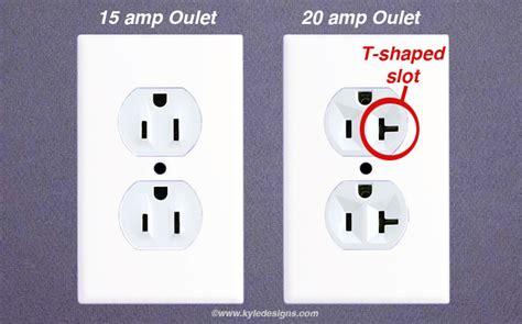 putting 15 receptacle on 20 circuit putting wiring