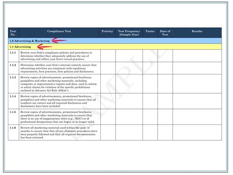 User S Guide Compliance Testing Compliance Program Template