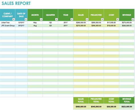 free sales report template free sales plan templates smartsheet