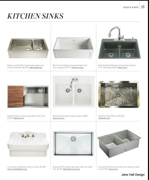 Kitchen Sink Options Options For Kitchen Sinks Kitchen Decorating Ideas Pinterest