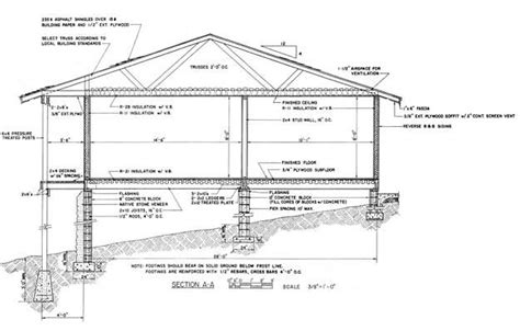 How To Section 8 Your House by Ranch Home Cross Section Building Components