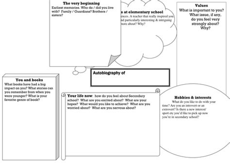 biography writing ks2 tes autobiography planning by hsw202 teaching resources tes