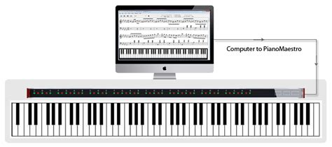 usb discover midi keyboard now you can learn and play home learn to play the piano with the pianomaestro usb