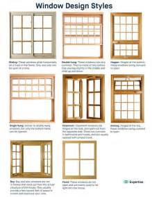Styles Of Windows by The 25 Best Double Hung Windows Ideas On Pinterest