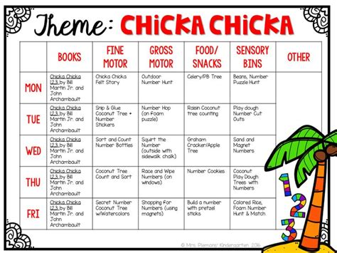 kindergarten themes lesson plans 652 best chicka chicka boom boom ideas activities images