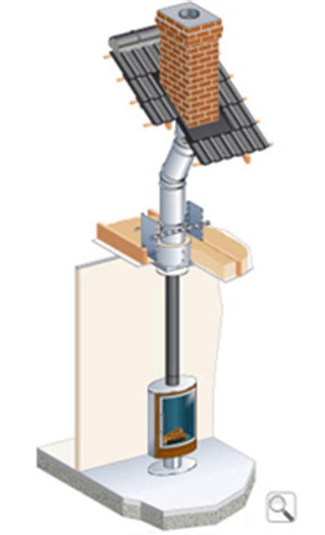 énergie biomasse définition 5348 loi sur l air l 233 nergie en maison individuelle
