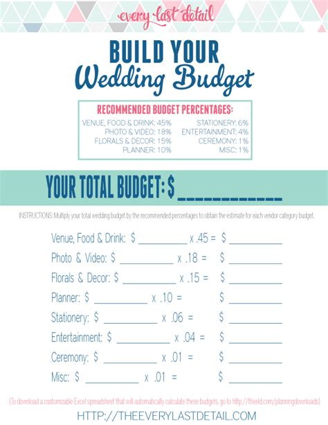 Wedding Budget Percentages Breakdown by Stunning Wedding Budget Percentage Breakdown Contemporary