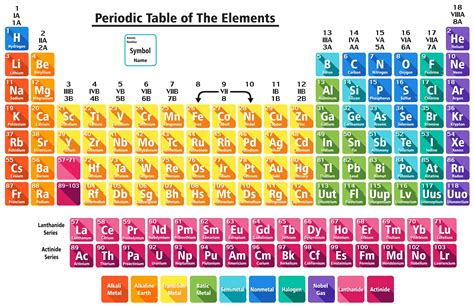 home design elements reviews updated periodic table 2018 review home decor