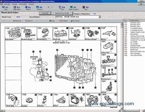 Toyota Parts Catalog Toyota Forklift Trucks Lifttrucks Spare Parts Catalog
