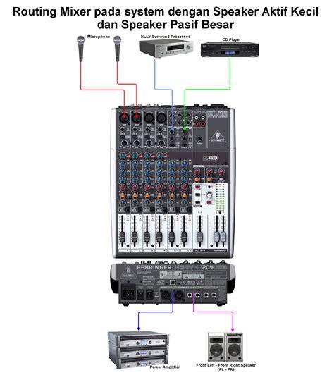Mixer Audio Di layar tancap 5 1 pemutaran ruang terbuka kualitas bioskop