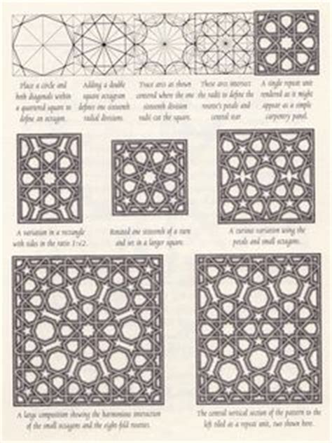iranian interest section forms islamic quot pattern calligraphy design art and architecture
