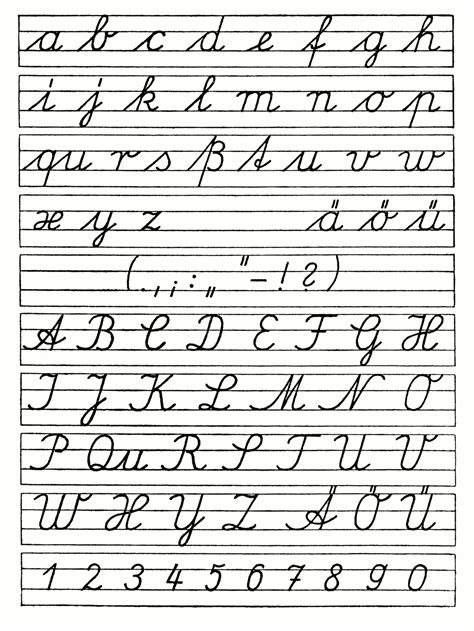 numbers how different is german handwriting from