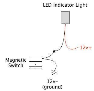 magnetic switch oznium