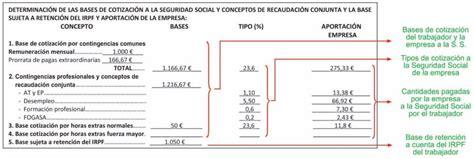 cabecera nomina formaci 243 n abierta curso gesti 243 n de las n 243 minas n 243 minas web
