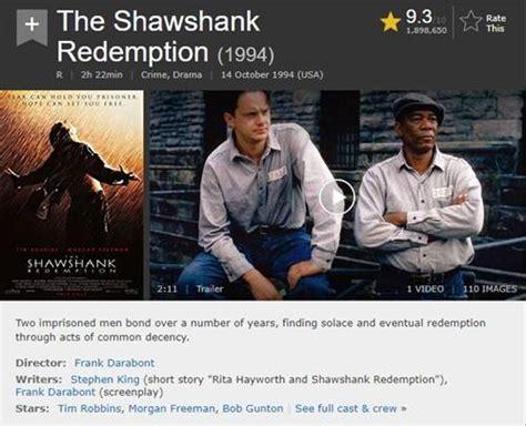 film semi dengan rating tertinggi 10 film rating tertinggi sepanjang masa di imdb terbaru