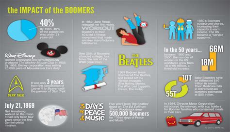 baby boomers a guide to designing these years honoring the circle of and creating giving conversations books f dini baby boomer facts