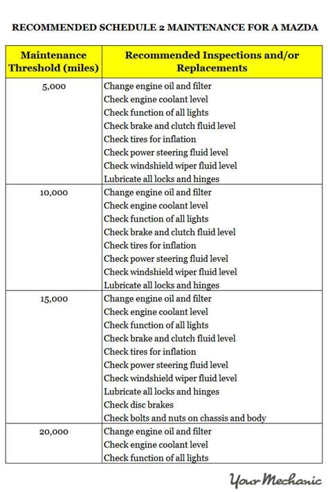 mazda 2 service schedule understanding the mazda monitor and service