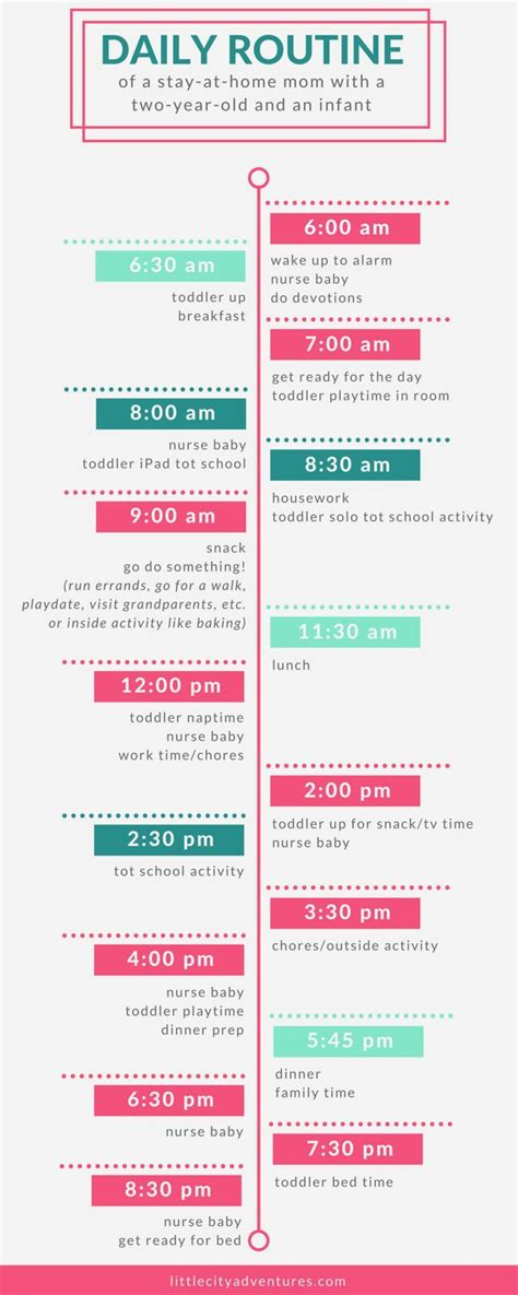 17 best ideas about toddler daily routines on toddler routine toddler routine chart
